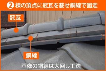 2、棟の頂点に冠瓦を載せ銅線で固定