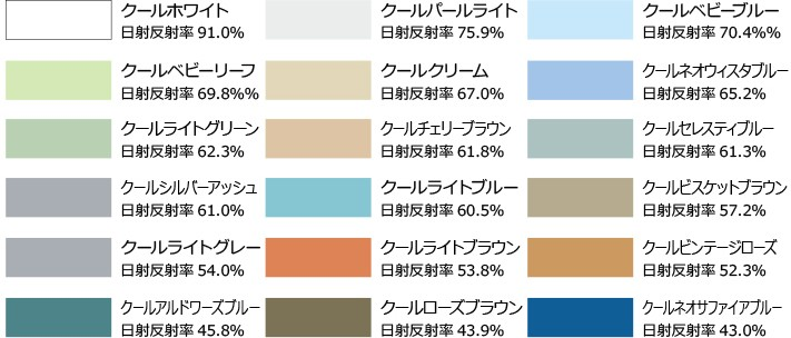 サーモアイ40色のうち日射反射率の高い18色