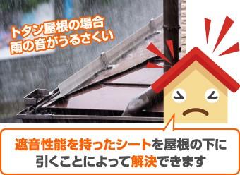 遮音性能を持ったシートを屋根の下にひくことで解決できます